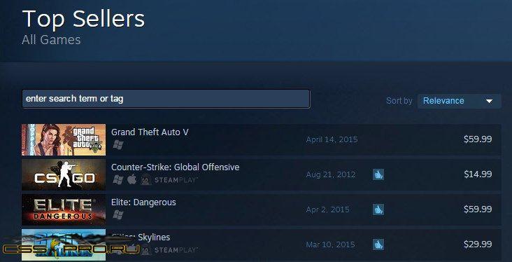 топ игр по популярности такое коучинг кто
